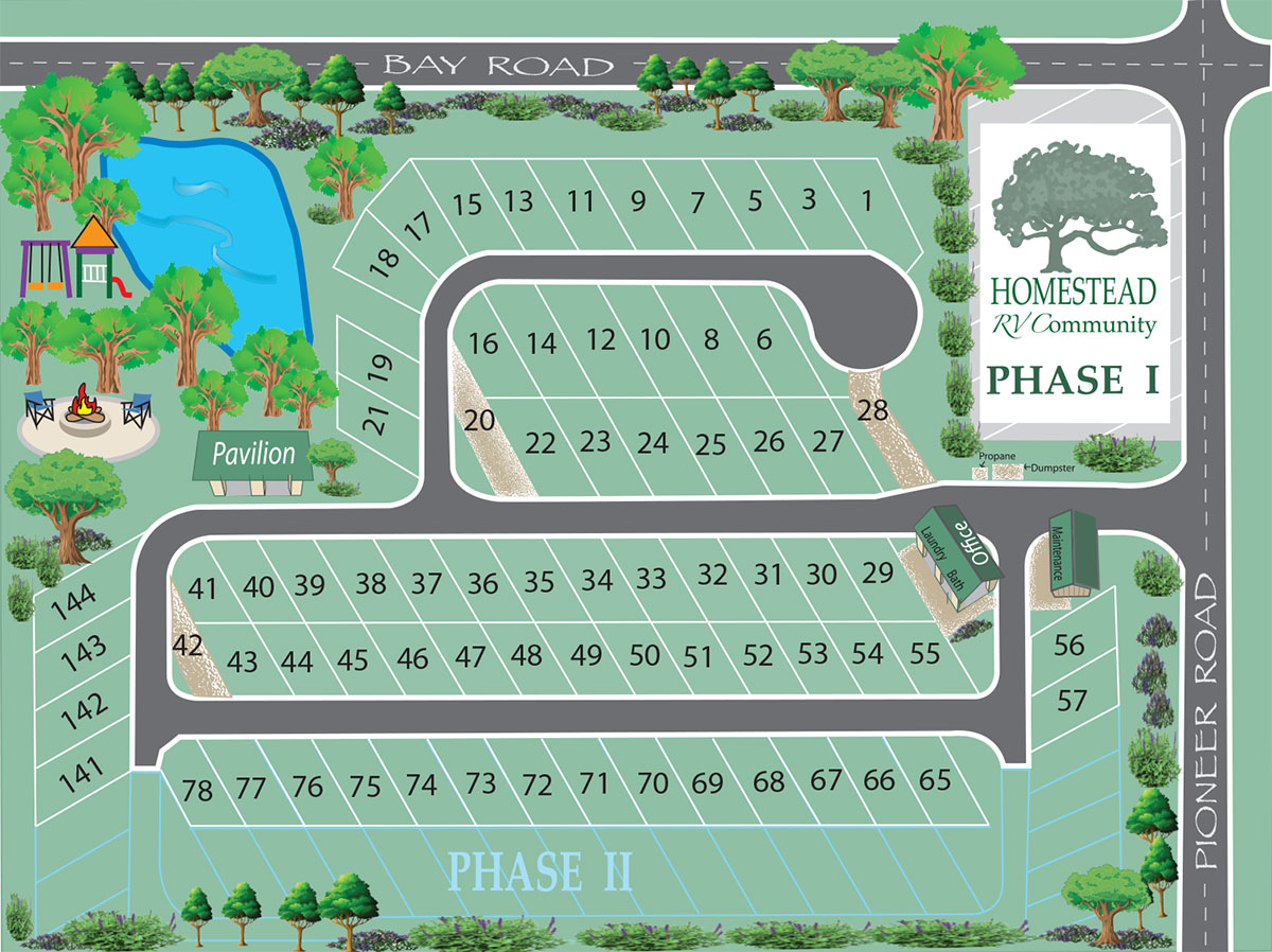 sitemap-phase-1-and-2